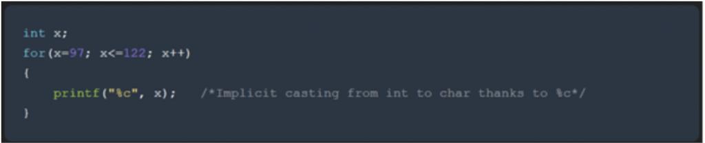 Implicit type conversion in C