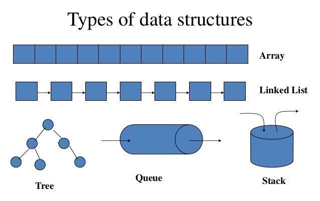 types of data strcuture